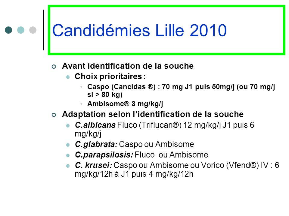 Candidémies Lille 2010 Avant identification de la souche