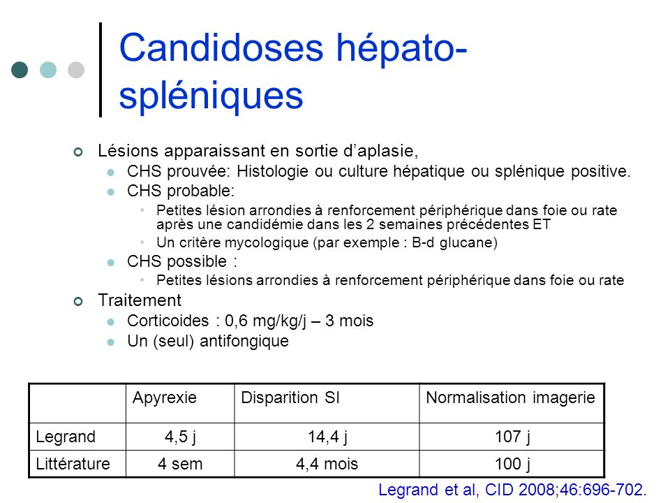 Candidoses hépato-spléniques