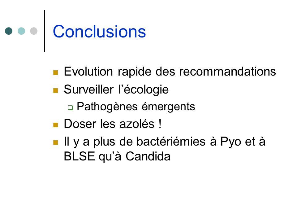 Conclusions Evolution rapide des recommandations Surveiller l'écologie