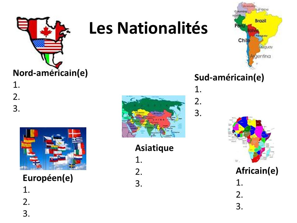 Les Nationalités Nord-américain(e) Sud-américain(e) 1. 1. 2. 2. 3. 3.