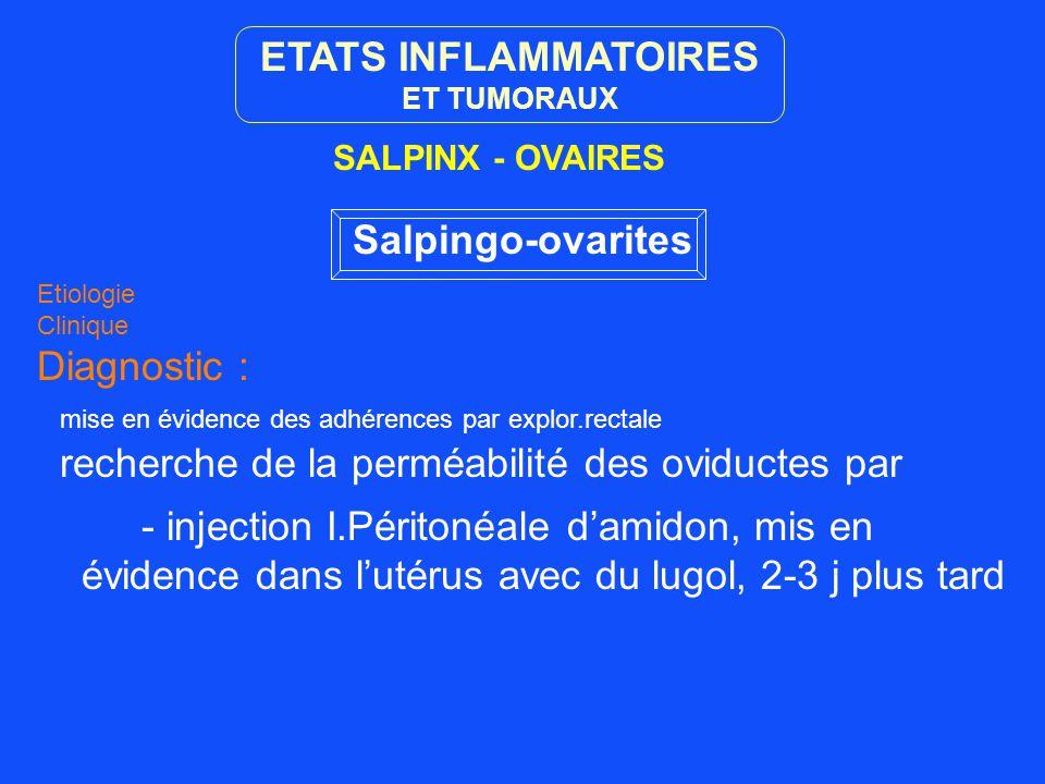 ETATS INFLAMMATOIRES Salpingo-ovarites