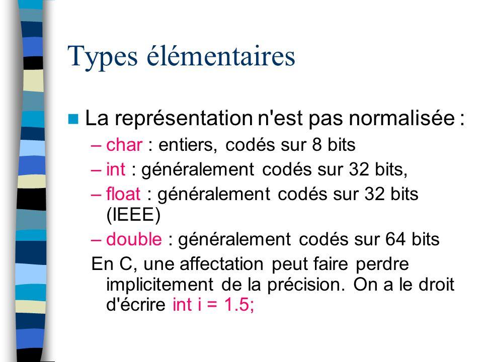 Types élémentaires La représentation n est pas normalisée :