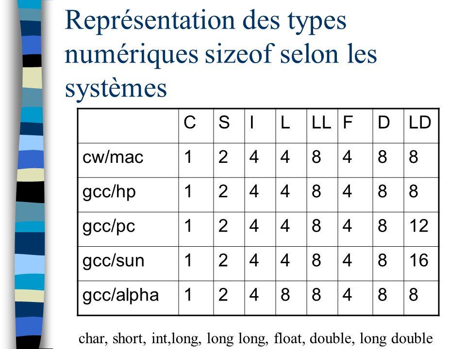 Représentation des types numériques sizeof selon les systèmes