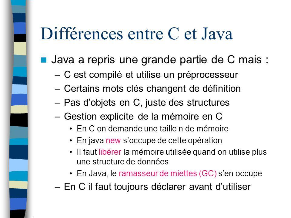 Différences entre C et Java
