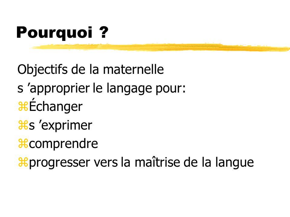 Pourquoi Objectifs de la maternelle s 'approprier le langage pour: