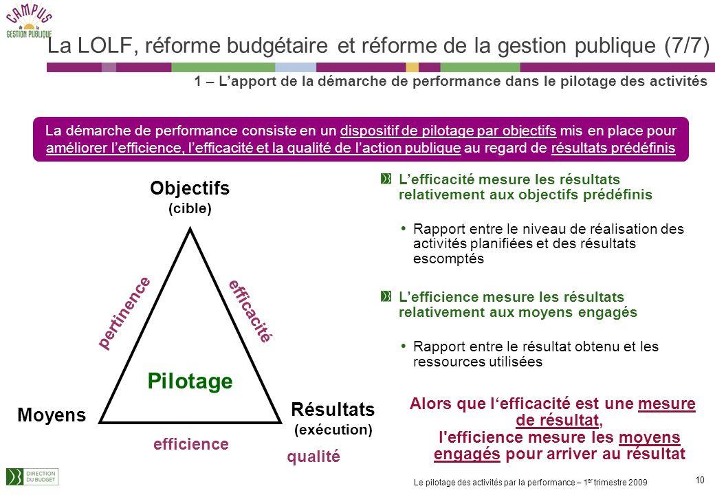 La LOLF, réforme budgétaire et réforme de la gestion publique (7/7)