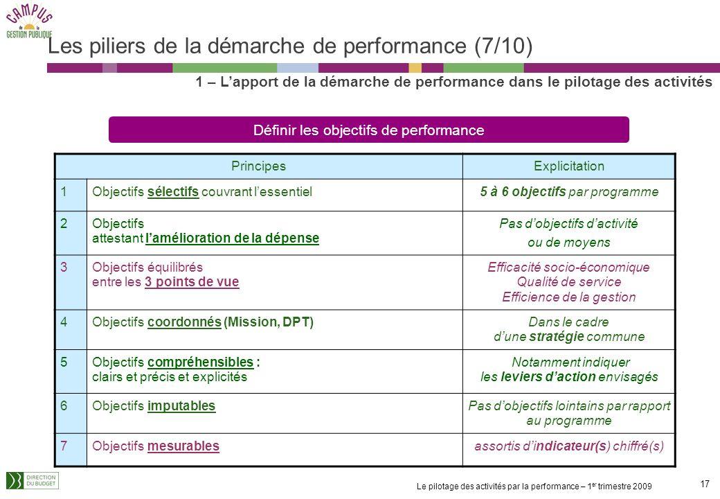 Les piliers de la démarche de performance (7/10)
