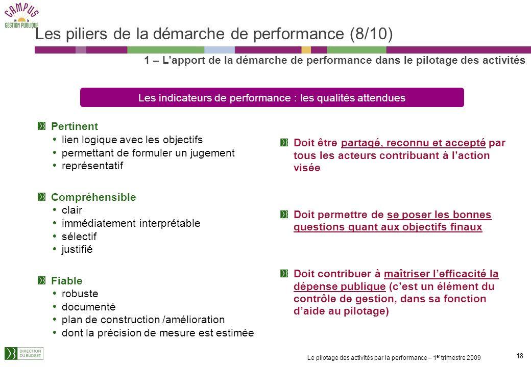 Les piliers de la démarche de performance (8/10)