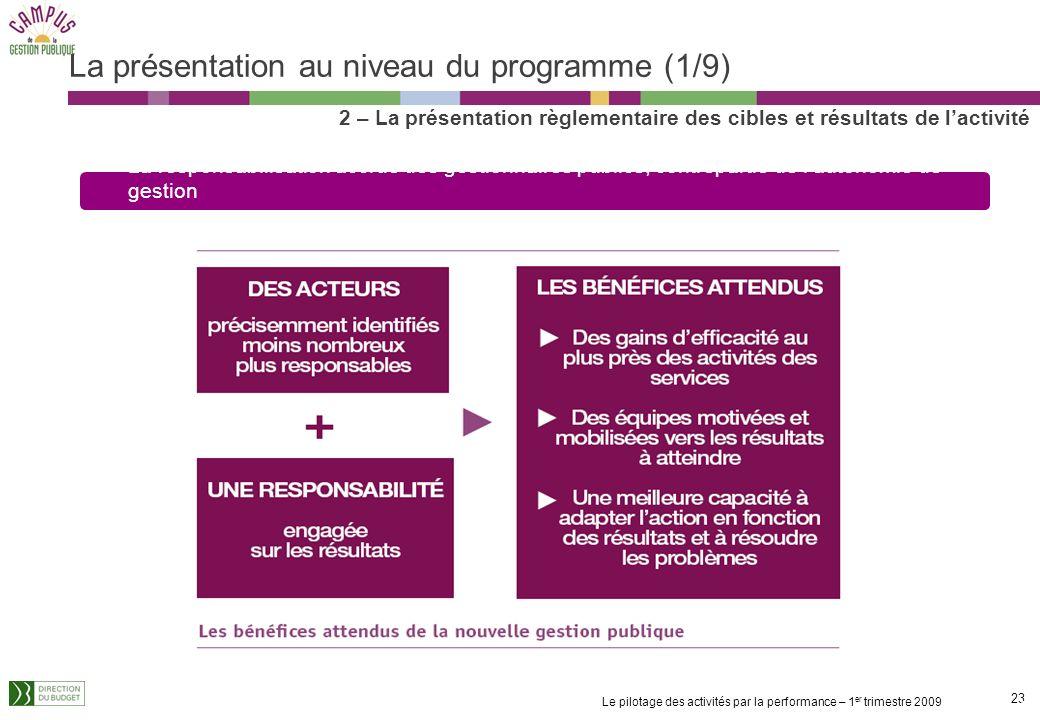 La présentation au niveau du programme (1/9)