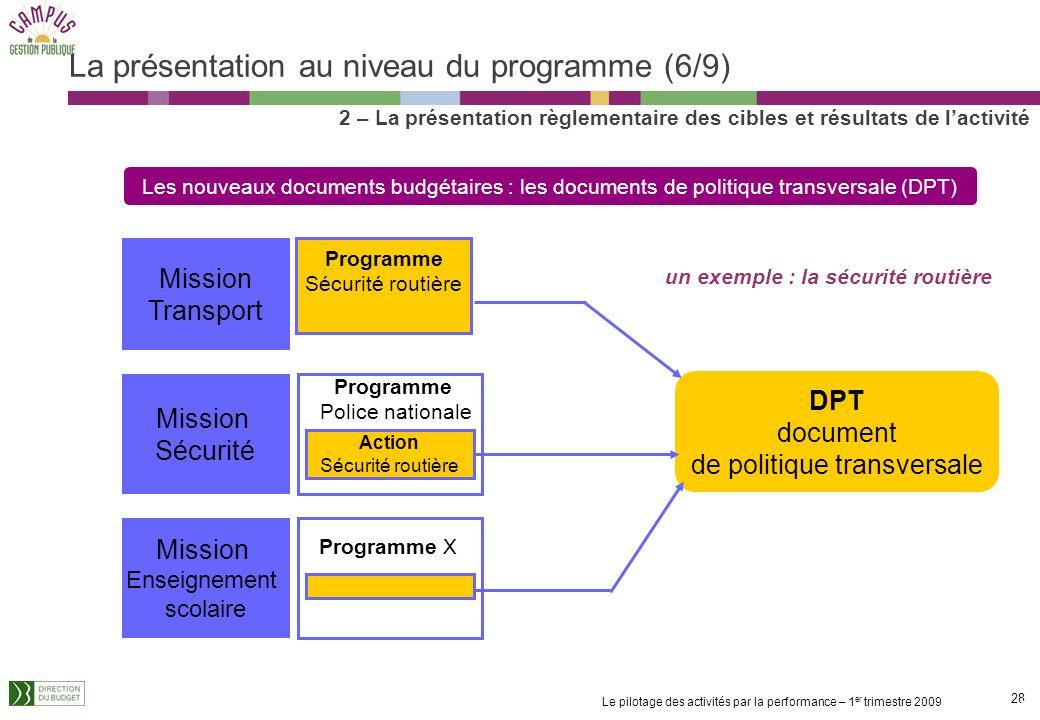 La présentation au niveau du programme (6/9)