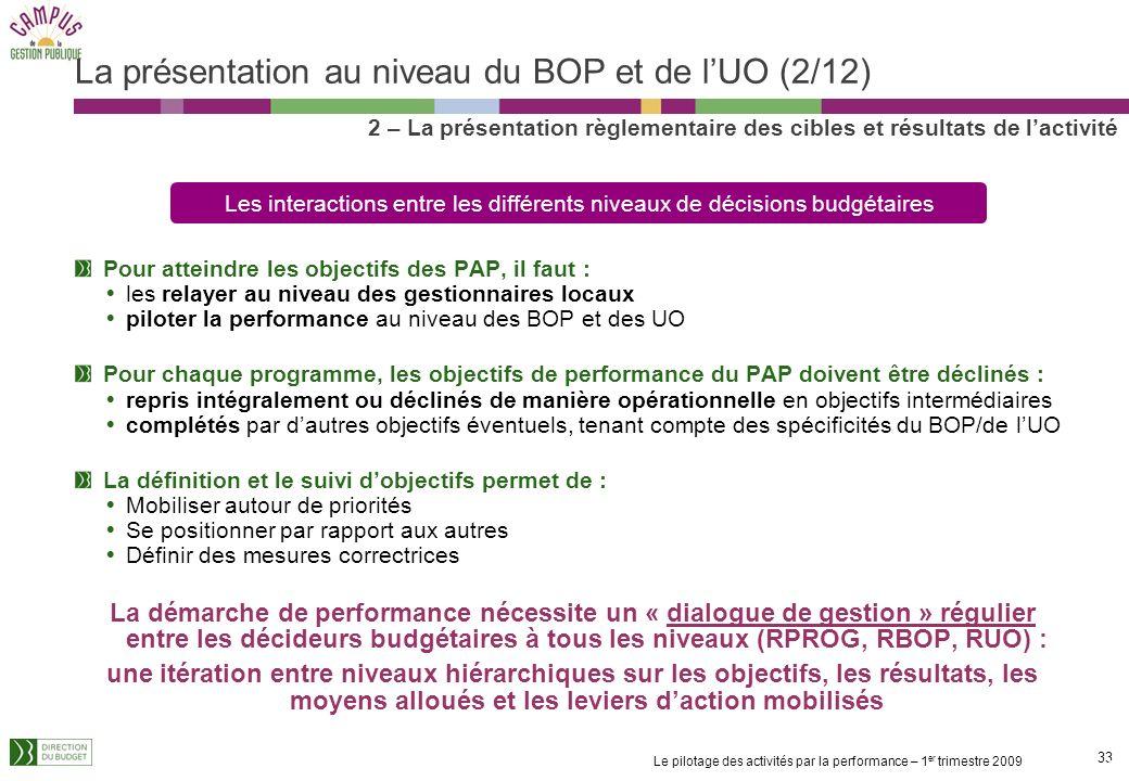 La présentation au niveau du BOP et de l'UO (2/12)