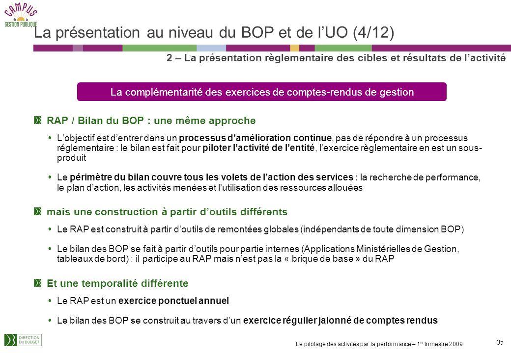 La présentation au niveau du BOP et de l'UO (4/12)
