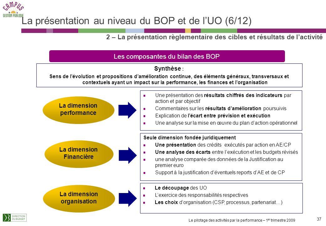 La présentation au niveau du BOP et de l'UO (6/12)