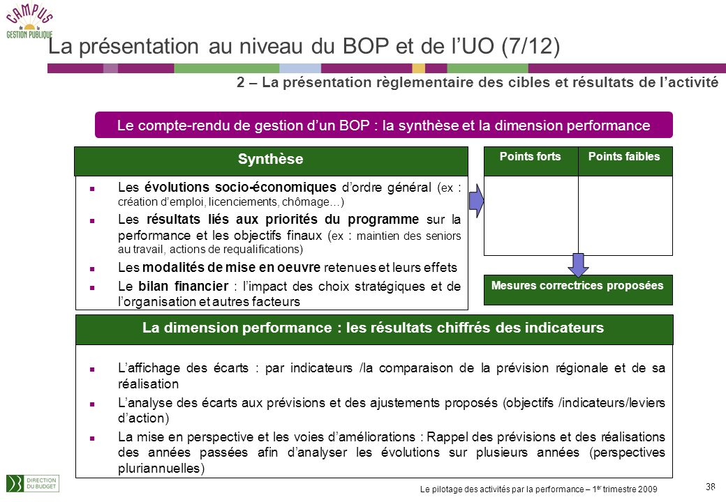 La présentation au niveau du BOP et de l'UO (7/12)