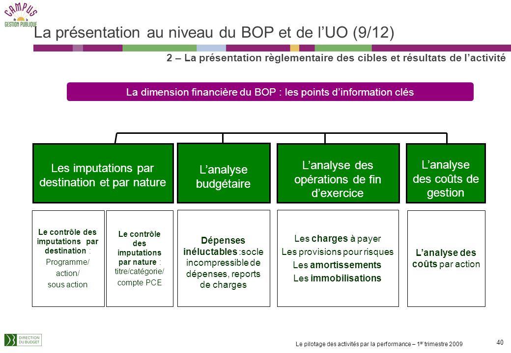 La présentation au niveau du BOP et de l'UO (9/12)
