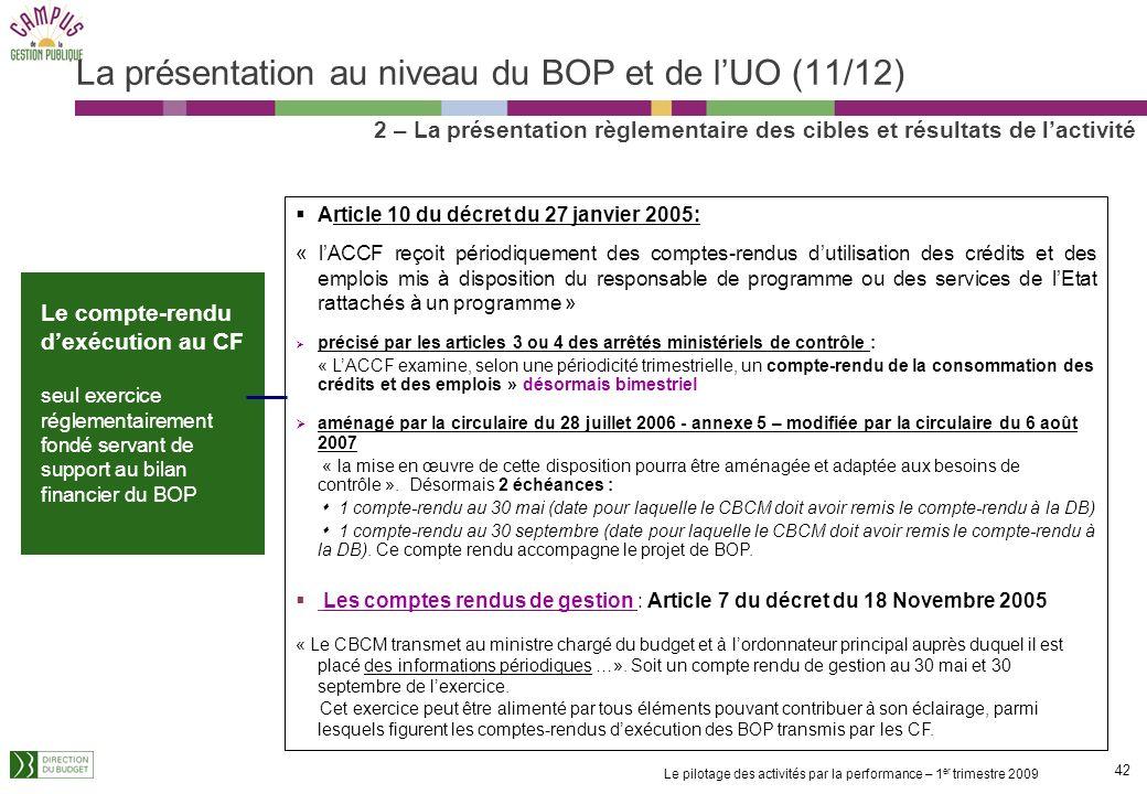 La présentation au niveau du BOP et de l'UO (11/12)