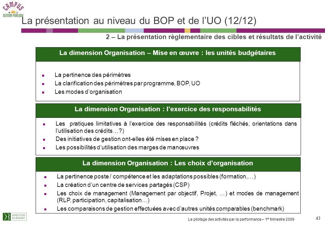 La présentation au niveau du BOP et de l'UO (12/12)