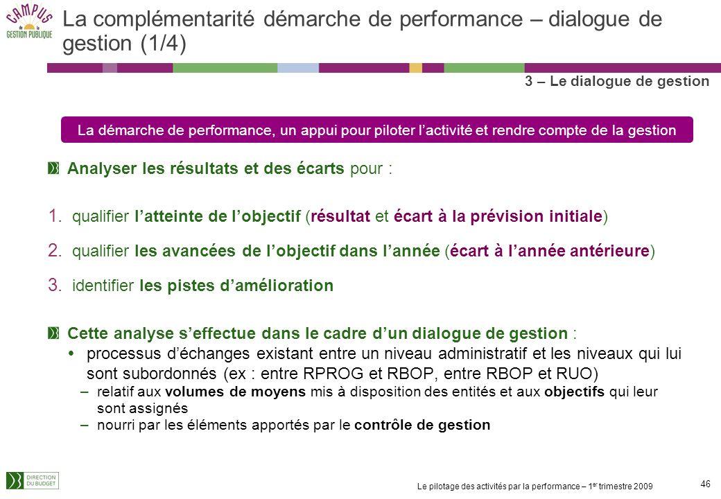 La complémentarité démarche de performance – dialogue de gestion (1/4)