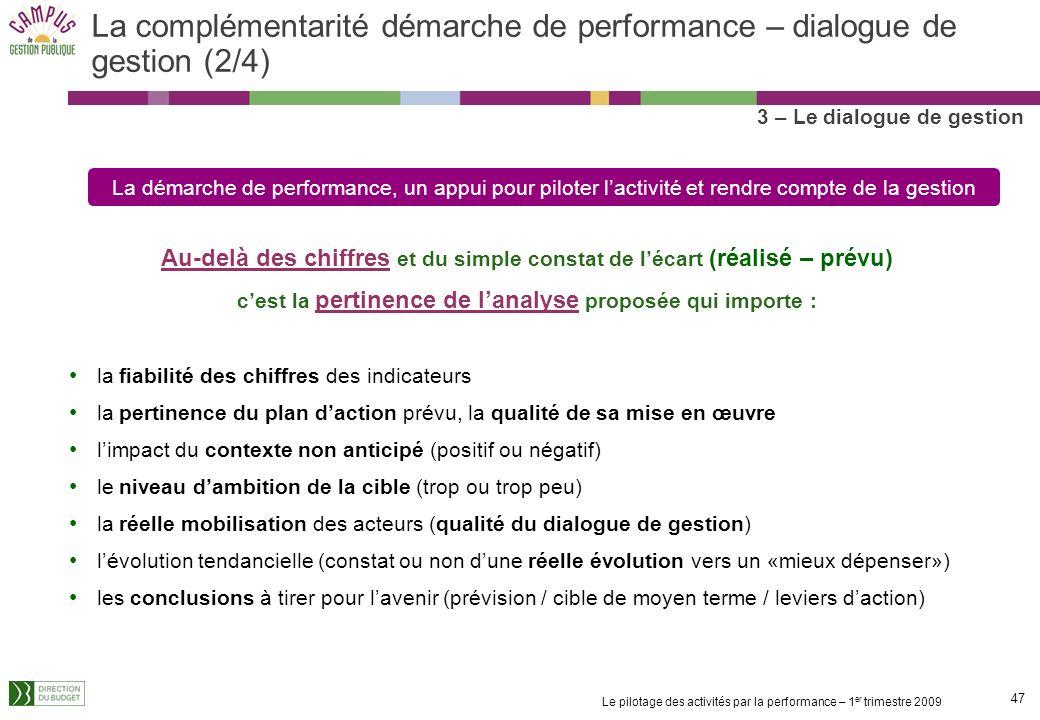 La complémentarité démarche de performance – dialogue de gestion (2/4)