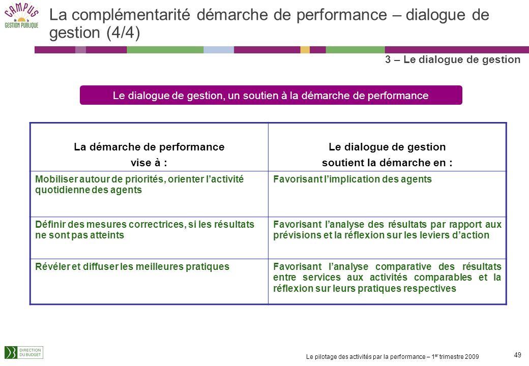 La complémentarité démarche de performance – dialogue de gestion (4/4)