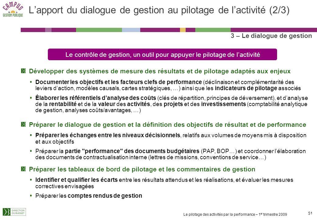 L'apport du dialogue de gestion au pilotage de l'activité (2/3)