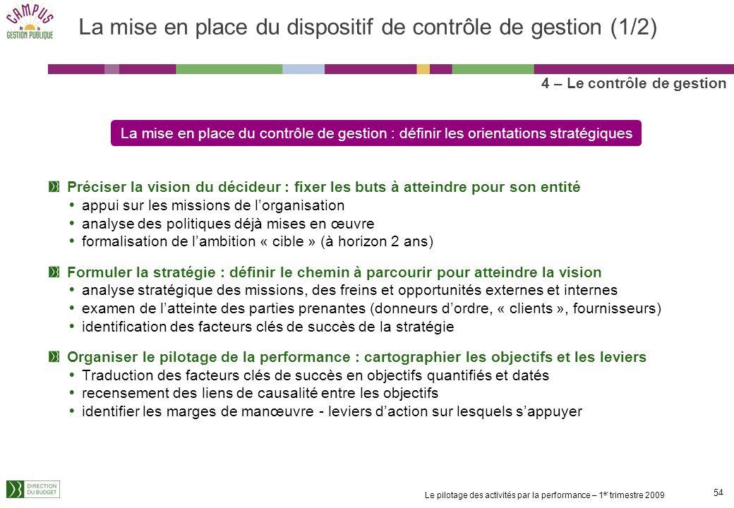 La mise en place du dispositif de contrôle de gestion (1/2)