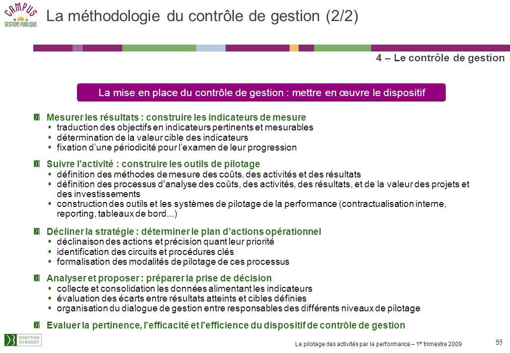 La méthodologie du contrôle de gestion (2/2)