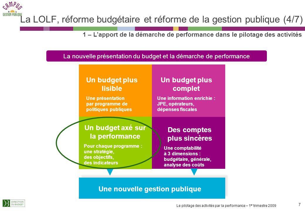 La LOLF, réforme budgétaire et réforme de la gestion publique (4/7)