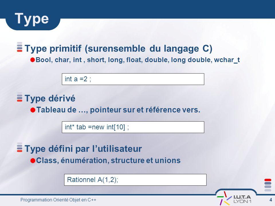 Type Type primitif (surensemble du langage C) Type dérivé