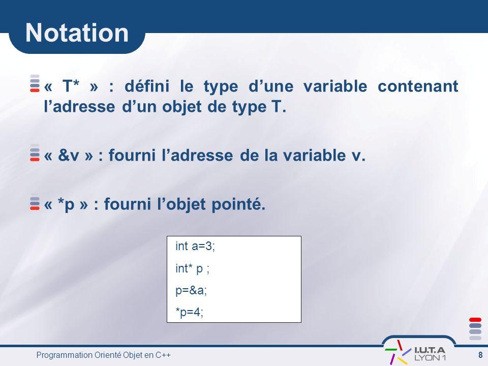 Notation« T* » : défini le type d'une variable contenant l'adresse d'un objet de type T. « &v » : fourni l'adresse de la variable v.