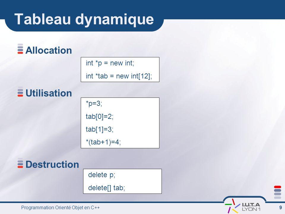 Tableau dynamique Allocation Utilisation Destruction int *p = new int;