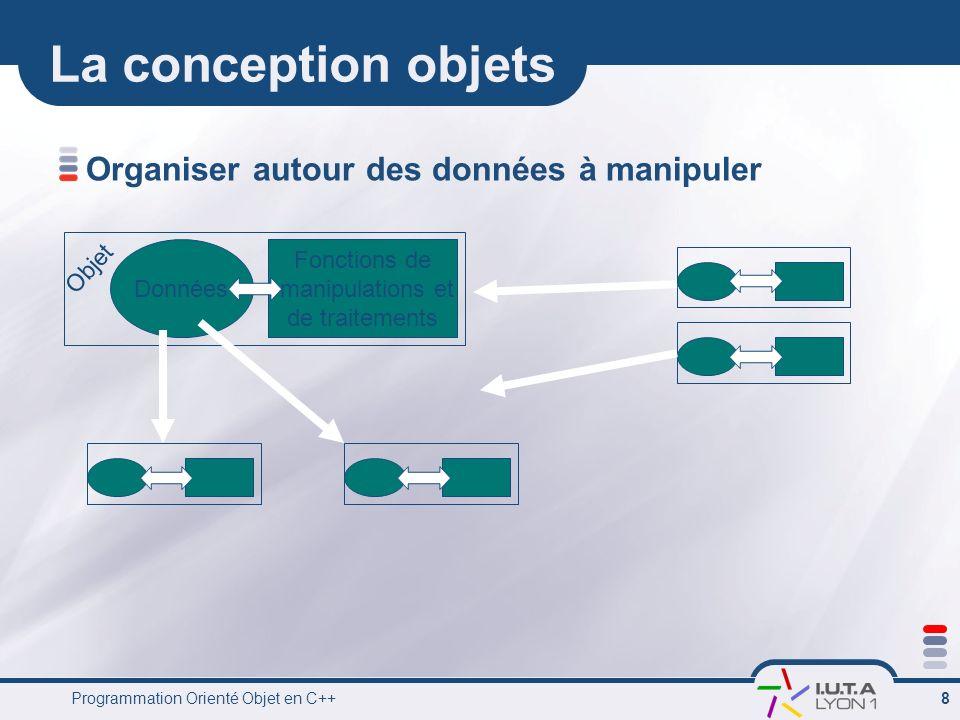 La conception objets Organiser autour des données à manipuler Données
