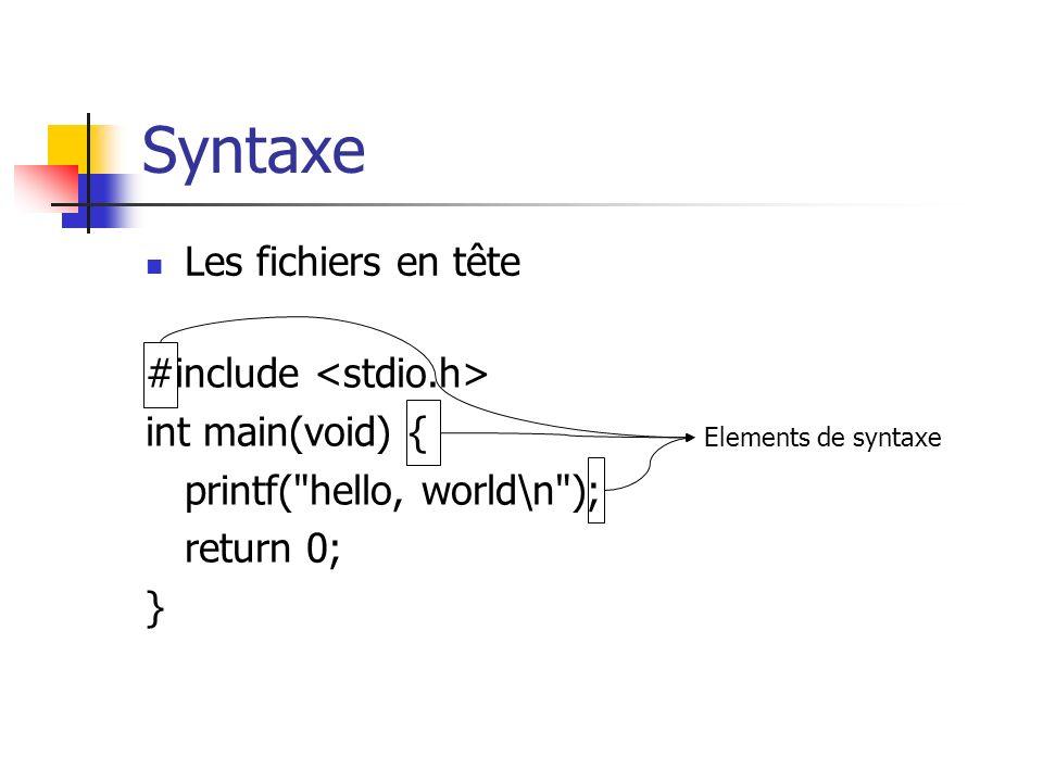 Syntaxe Les fichiers en tête