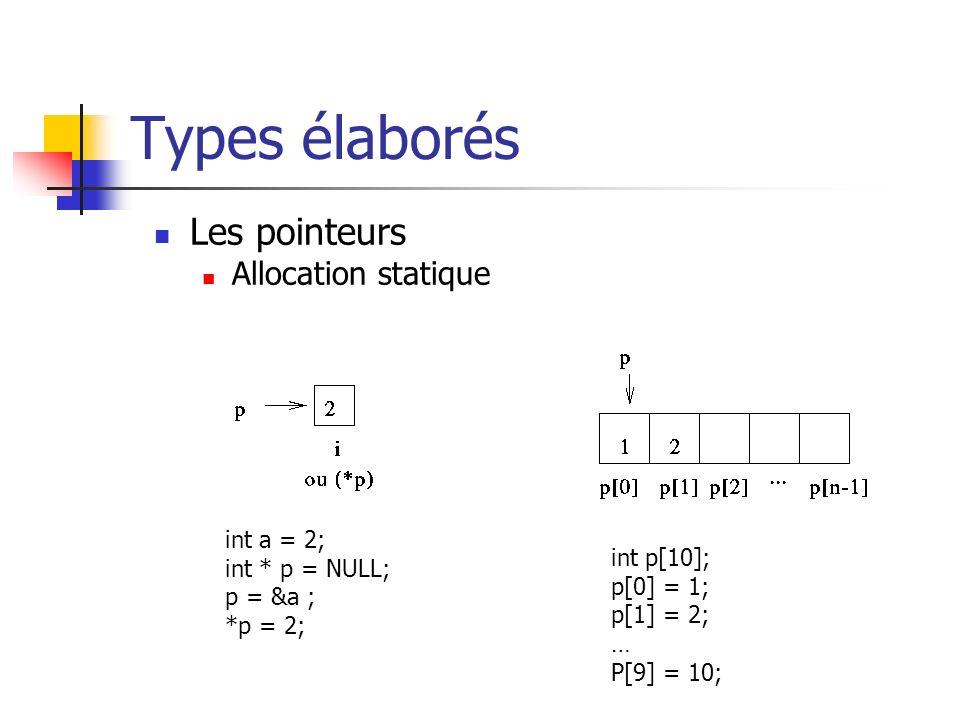 Types élaborés Les pointeurs Allocation statique int a = 2;