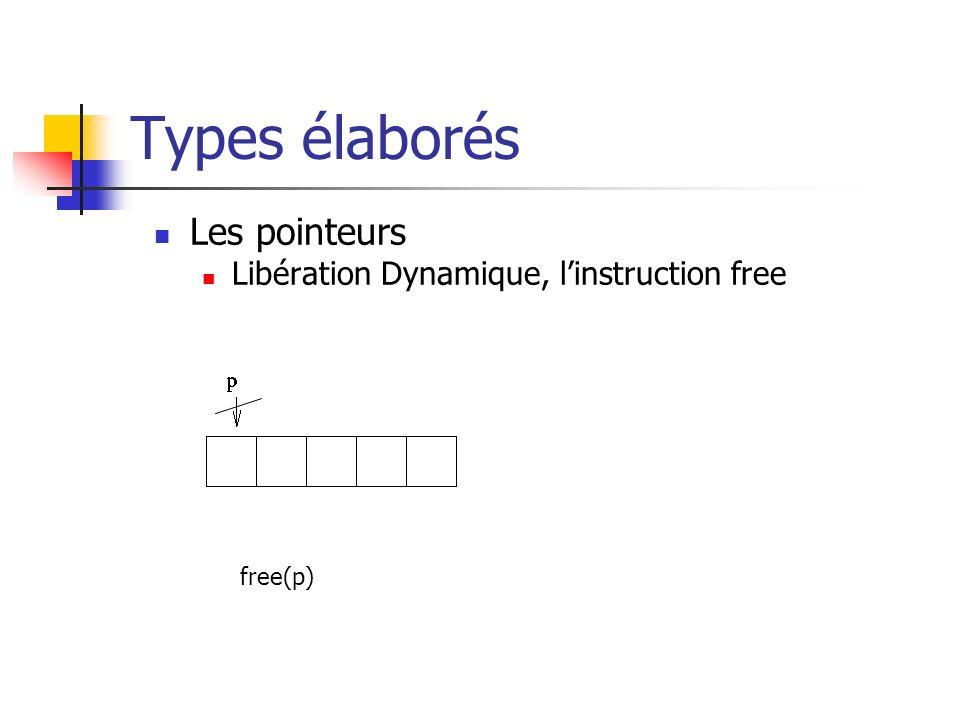 Types élaborés Les pointeurs Libération Dynamique, l'instruction free