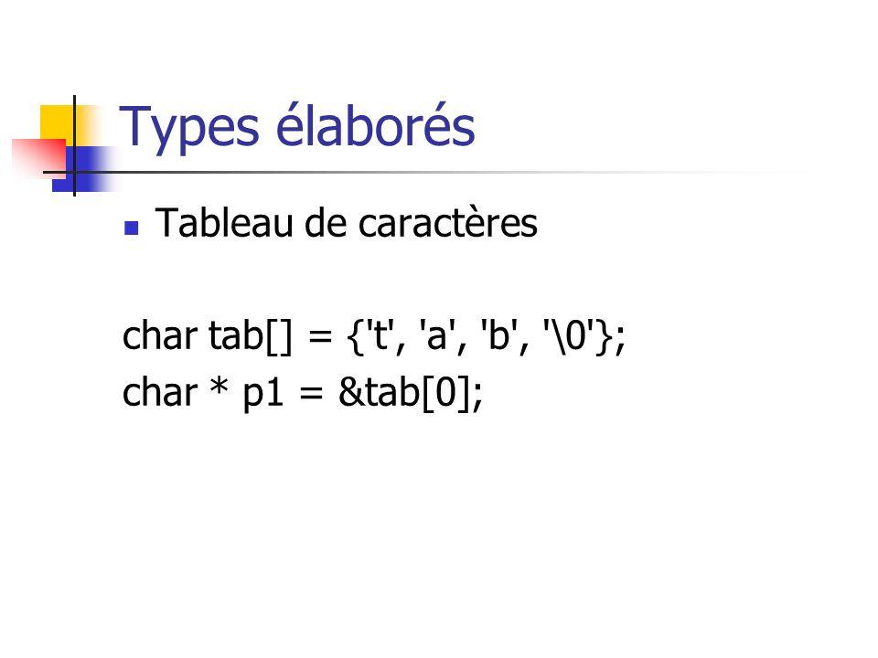 Types élaborés Tableau de caractères