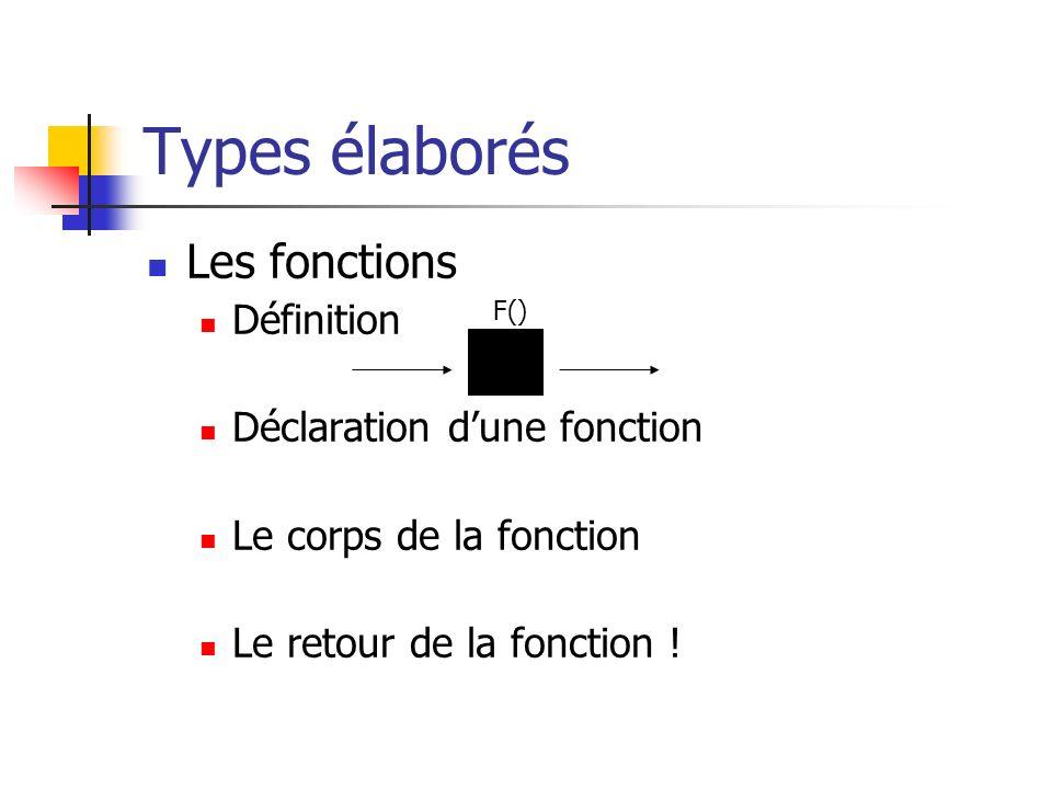 Types élaborés Les fonctions Définition Déclaration d'une fonction