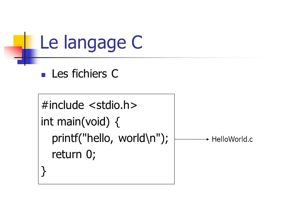 Le langage C Les fichiers C