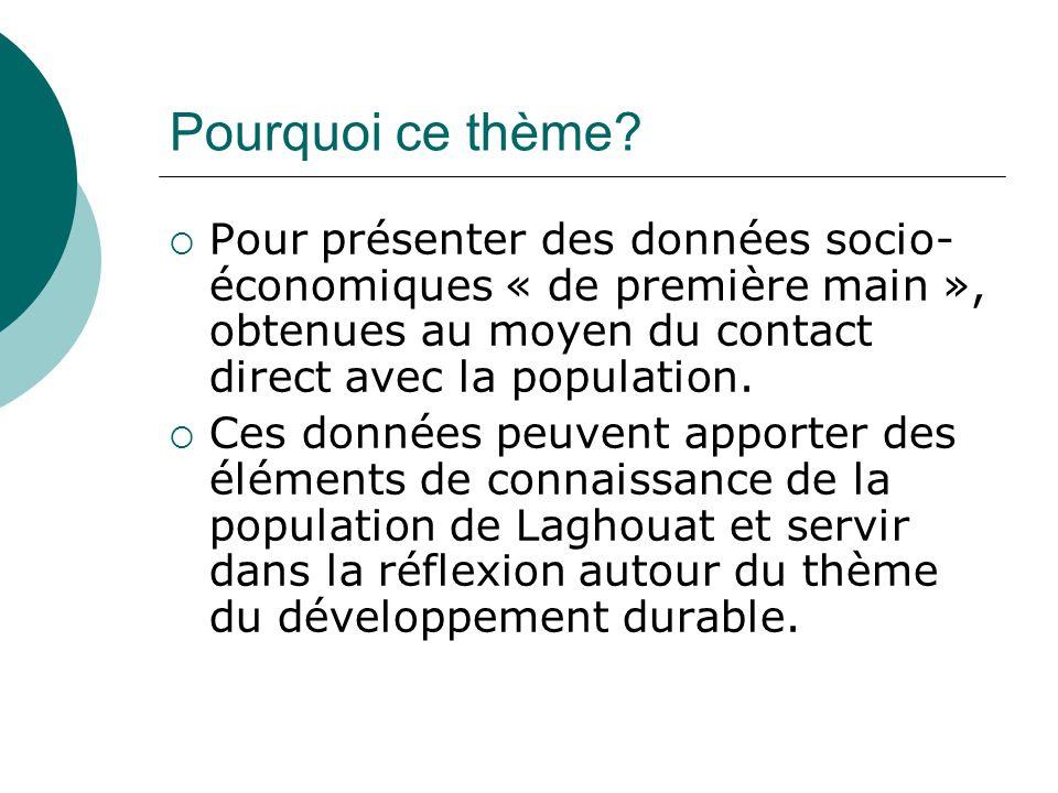 Pourquoi ce thème Pour présenter des données socio-économiques « de première main », obtenues au moyen du contact direct avec la population.