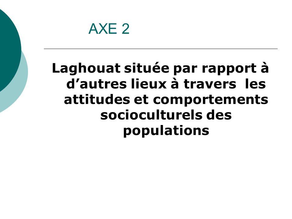 AXE 2 Laghouat située par rapport à d'autres lieux à travers les attitudes et comportements socioculturels des populations.