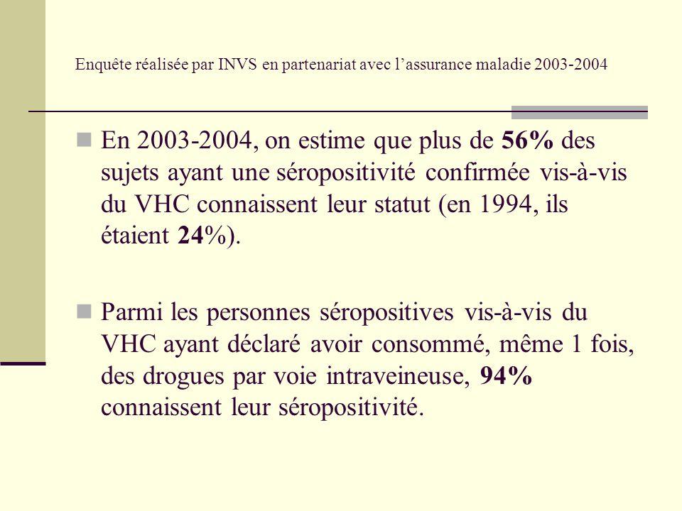Enquête réalisée par INVS en partenariat avec l'assurance maladie 2003-2004