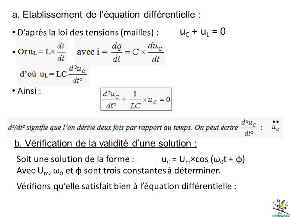 uC + uL = 0 a. Etablissement de l'équation différentielle :