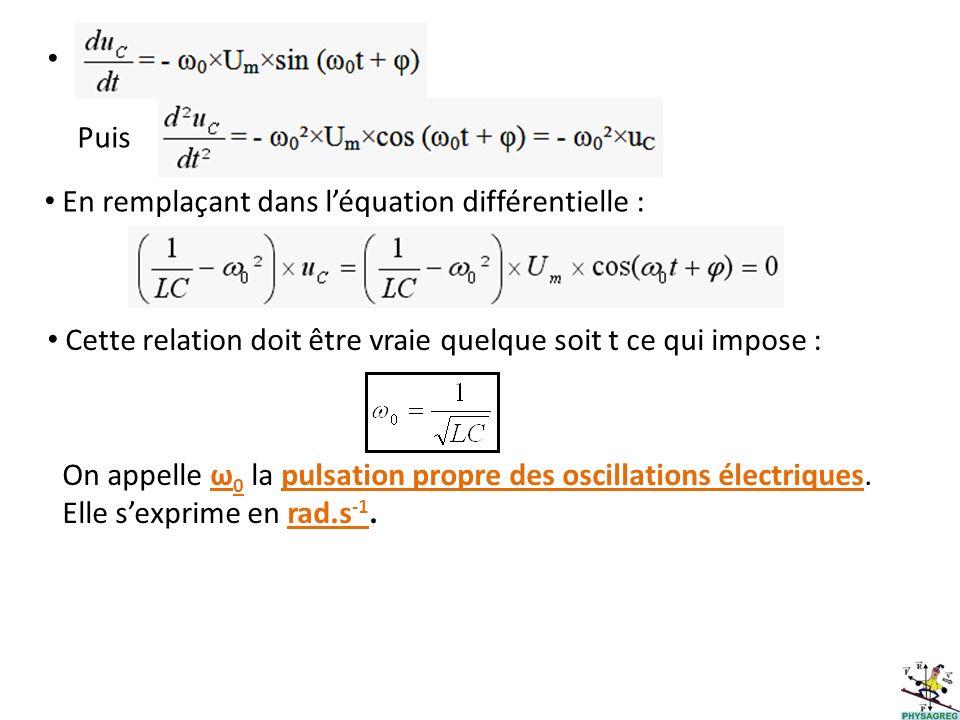 Puis En remplaçant dans l'équation différentielle : Cette relation doit être vraie quelque soit t ce qui impose :