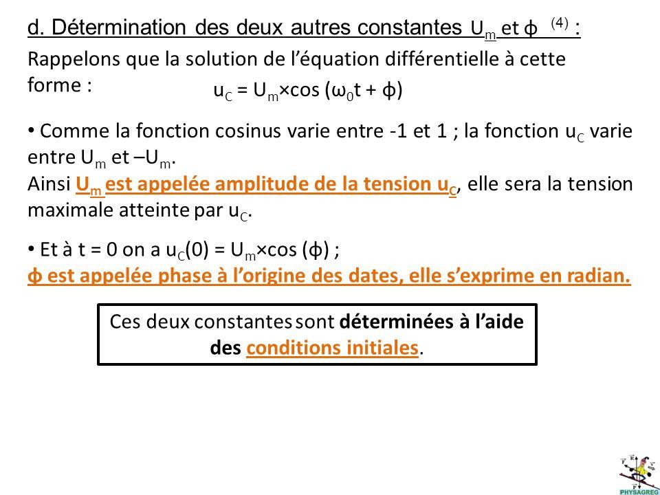 d. Détermination des deux autres constantes Um et φ (4) :