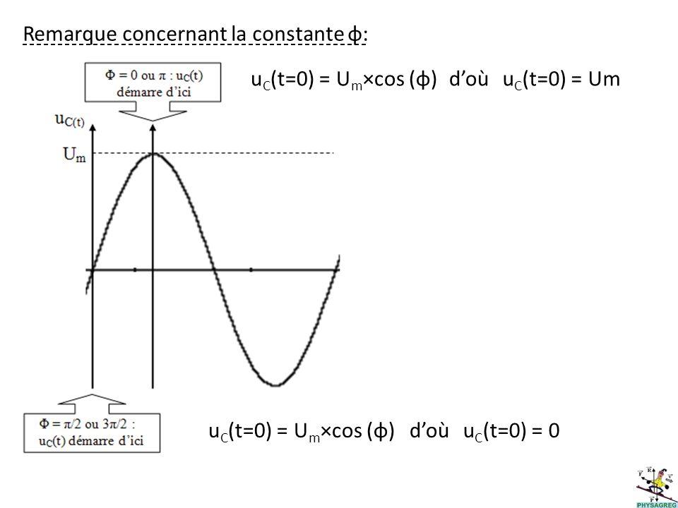 Remarque concernant la constante φ: