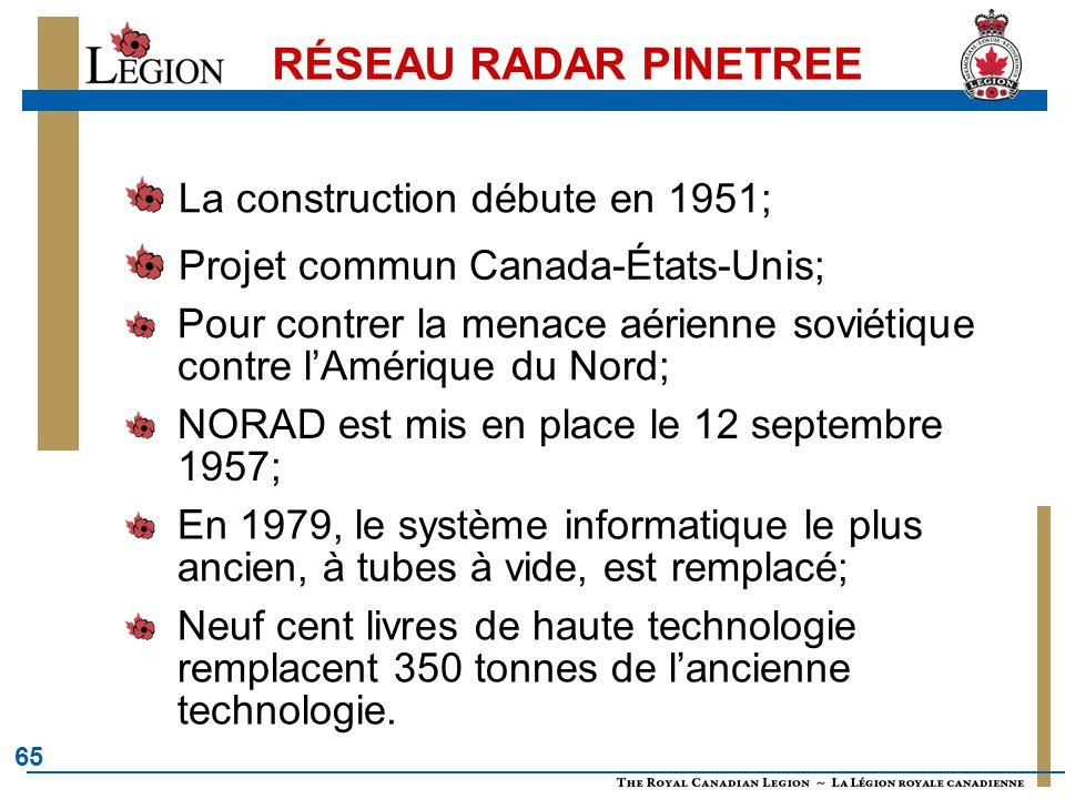 La construction débute en 1951; Projet commun Canada-États-Unis;