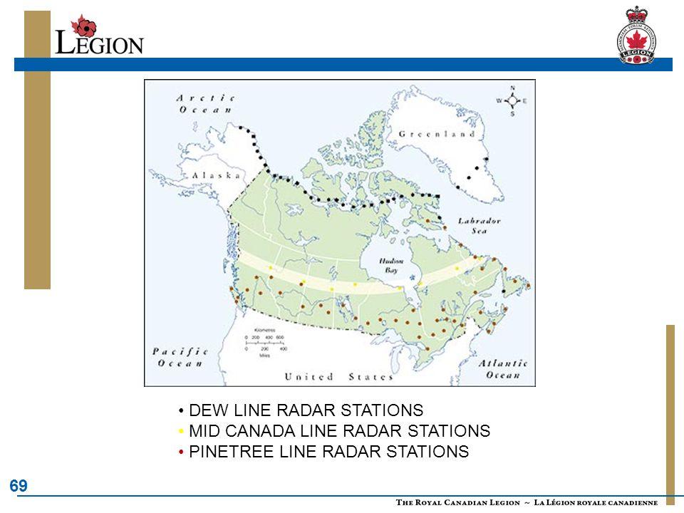 • DEW LINE RADAR STATIONS • MID CANADA LINE RADAR STATIONS • PINETREE LINE RADAR STATIONS