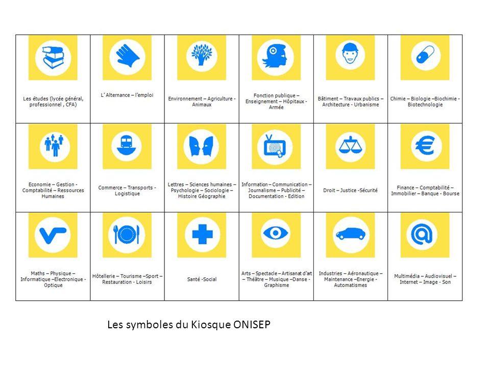 Les symboles du Kiosque ONISEP