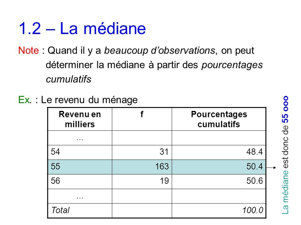 Pourcentages cumulatifs