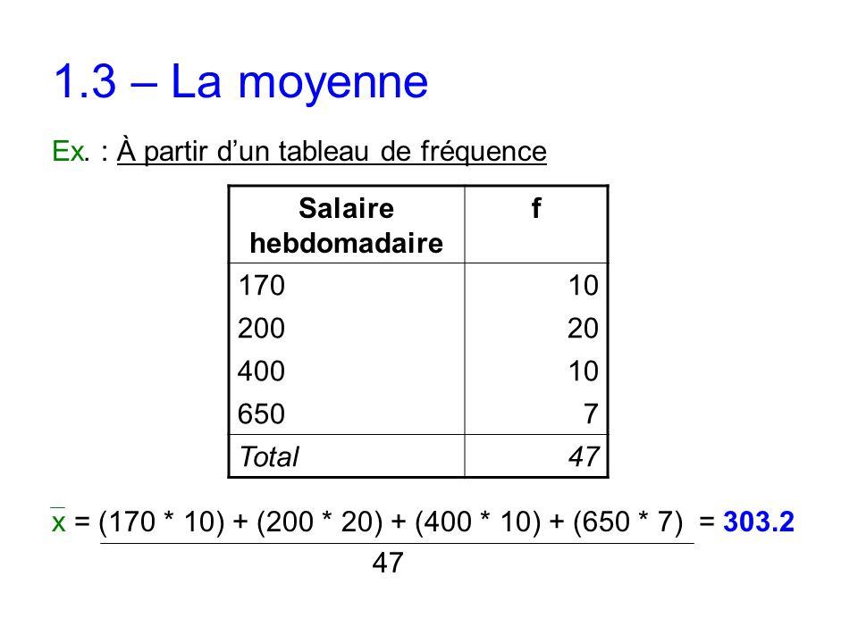 1.3 – La moyenne Ex. : À partir d'un tableau de fréquence